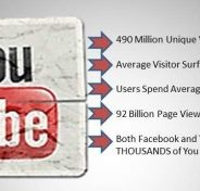 Do You Know How Powerful YouTube Is?